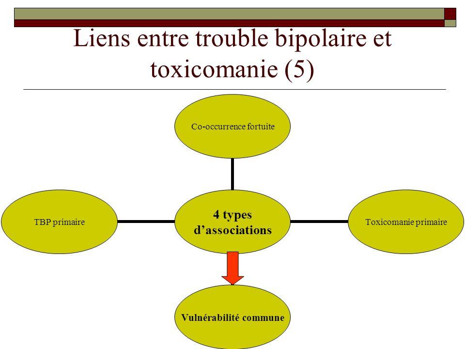 Liens entre trouble bipolaire et toxicomanie (5) 4 types dassociations Co- occurrence fortuite Toxicomanie primaire Vulnérabilité commune TBP primaire