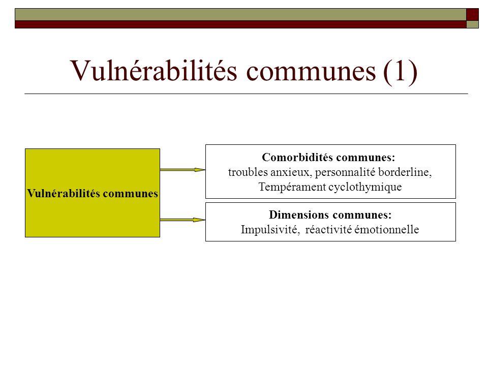 Vulnérabilités communes (1) Vulnérabilités communes Comorbidités communes: troubles anxieux, personnalité borderline, Tempérament cyclothymique Dimens