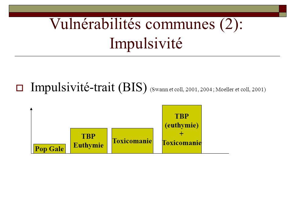 Vulnérabilités communes (2): Impulsivité Impulsivité-trait (BIS) (Swann et coll, 2001, 2004 ; Moeller et coll, 2001) Pop Gale TBP Euthymie Toxicomanie