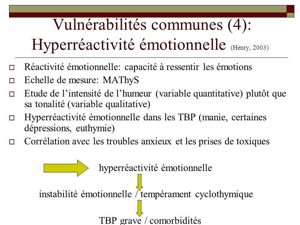 Vulnérabilités communes (4): Hyperréactivité émotionnelle (Henry, 2003) Réactivité émotionnelle: capacité à ressentir les émotions Echelle de mesure:
