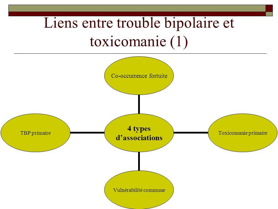 Liens entre trouble bipolaire et toxicomanie (1) 4 types dassociations Co- occurrence fortuite Toxicomanie primaire Vulnérabilité commune TBP primaire