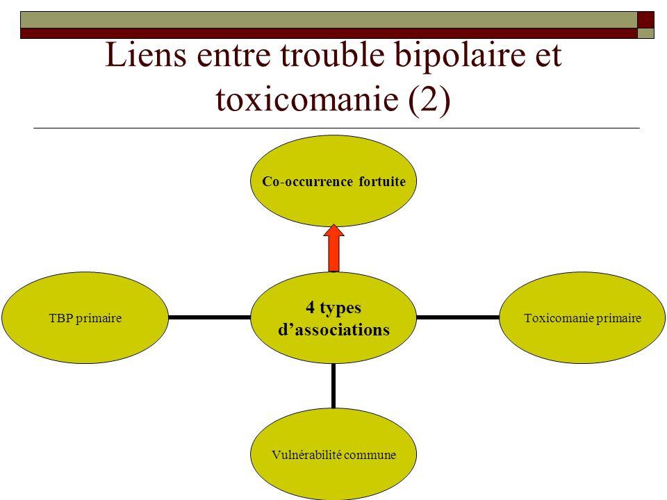 Liens entre trouble bipolaire et toxicomanie (2) 4 types dassociations Co- occurrence fortuite Toxicomanie primaire Vulnérabilité commune TBP primaire