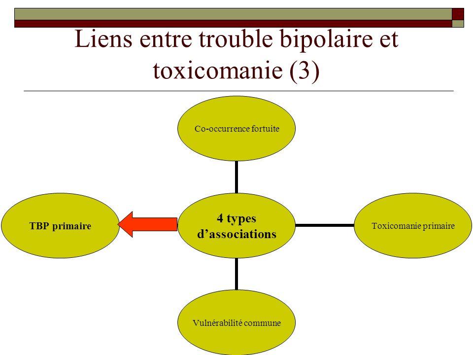 Liens entre trouble bipolaire et toxicomanie (3) 4 types dassociations Co- occurrence fortuite Toxicomanie primaire Vulnérabilité commune TBP primaire