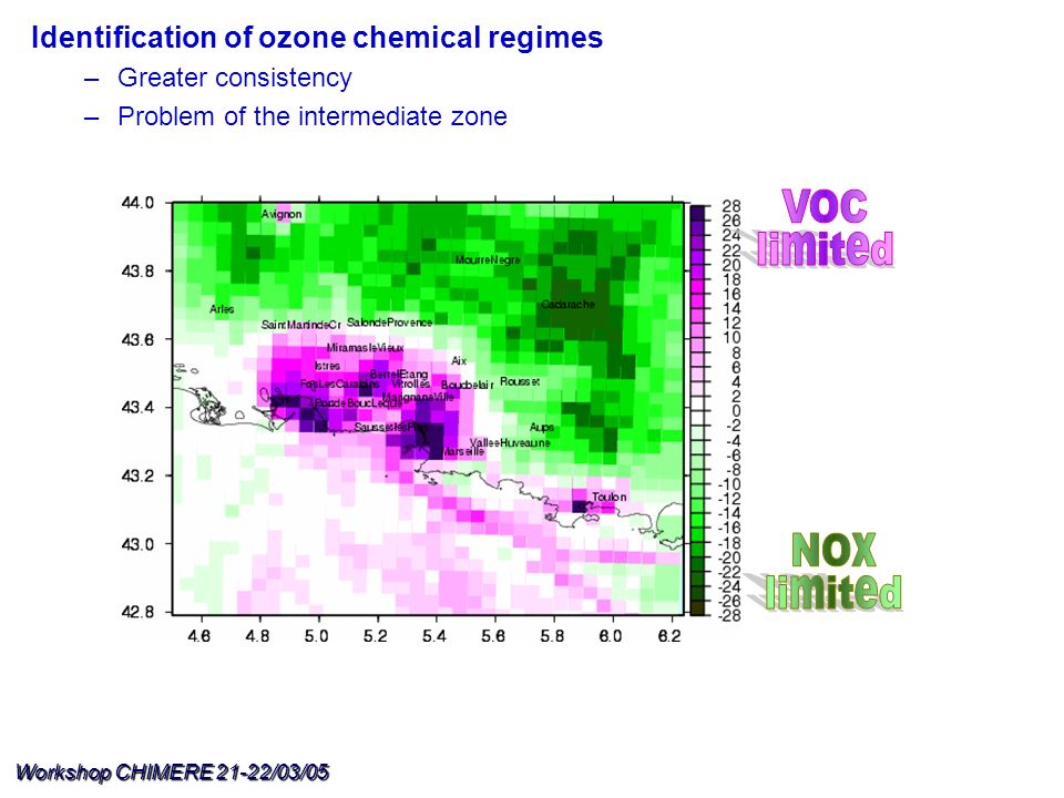 Workshop CHIMERE 21-22/03/05 Identification of ozone chemical regimes –Greater consistency –Problem of the intermediate zone