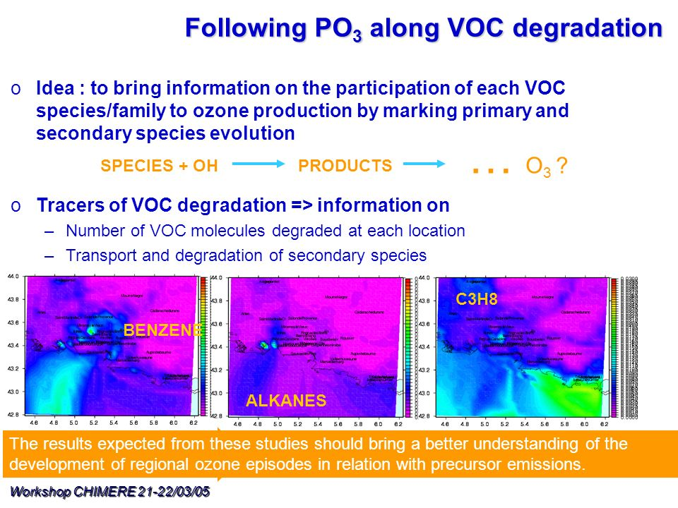 Workshop CHIMERE 21-22/03/05 Following PO 3 along VOC degradation oIdea : to bring information on the participation of each VOC species/family to ozon