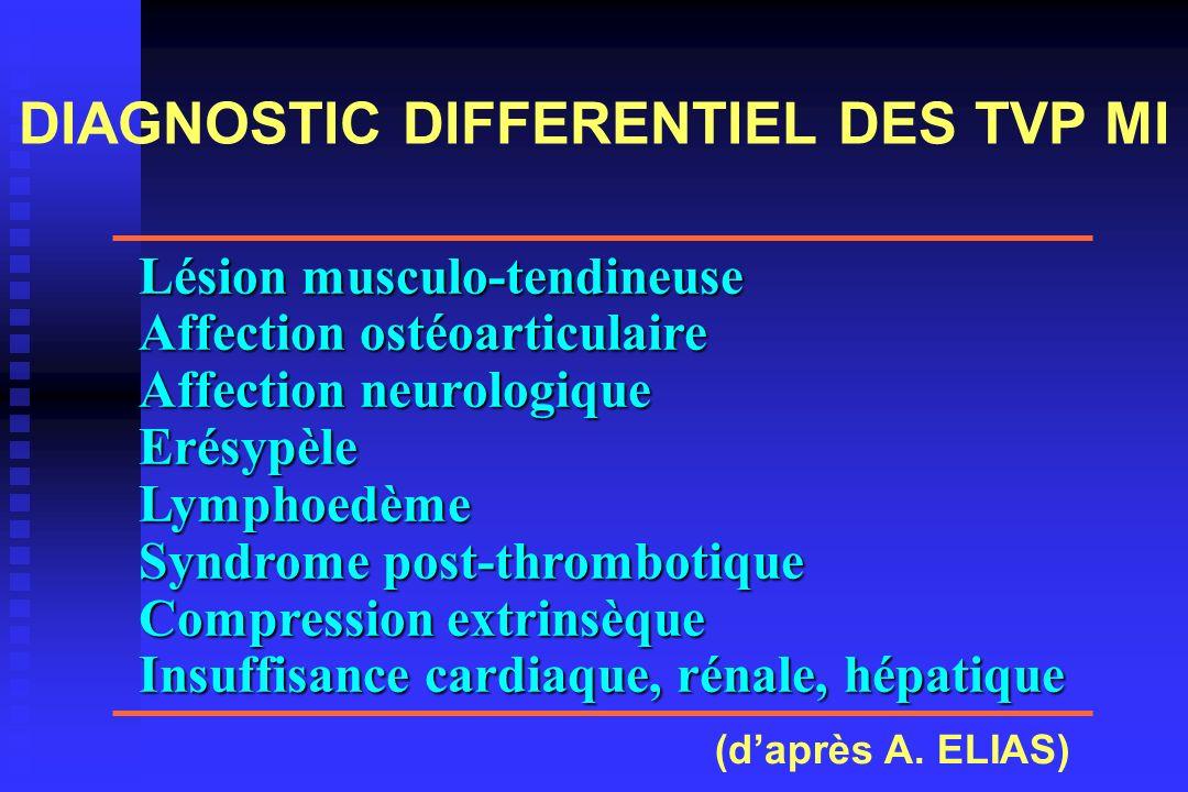 DIAGNOSTIC DIFFERENTIEL DES TVP MI Lésion musculo-tendineuse Affection ostéoarticulaire Affection neurologique ErésypèleLymphoedème Syndrome post-thro