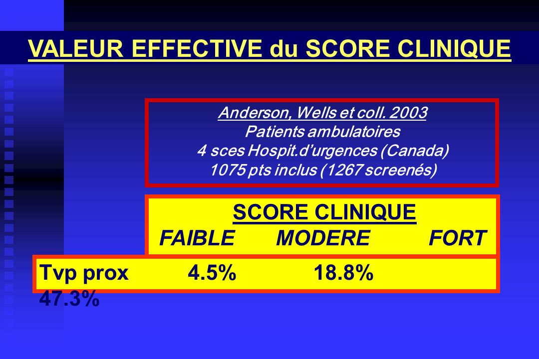 VALEUR EFFECTIVE du SCORE CLINIQUE Anderson, Wells et coll.