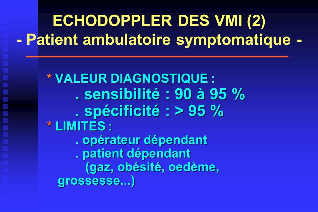 * VALEUR DIAGNOSTIQUE :. sensibilité : 90 à 95 %. spécificité : > 95 % * LIMITES :. opérateur dépendant. patient dépendant (gaz, obésité, oedème, gros