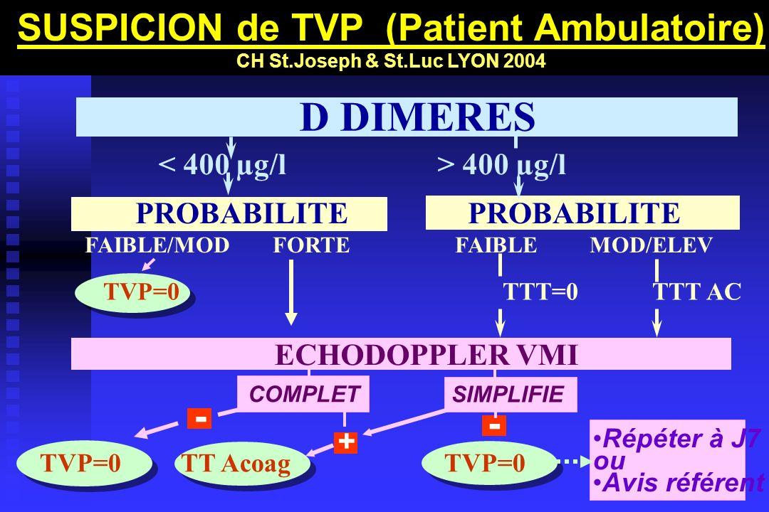 D DIMERES 400 µg/l PROBABILITE PROBABILITE FAIBLE/MOD FORTE FAIBLE MOD/ELEV TVP=0 TTT=0 TTT AC ECHODOPPLER VMI TVP=0 TT Acoag TVP=0 COMPLET SIMPLIFIE