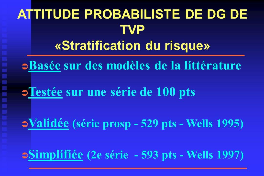 ATTITUDE PROBABILISTE DE DG DE TVP «Stratification du risque» Basée sur des modèles de la littérature Ü Testée sur une série de 100 pts Ü Validée (sér