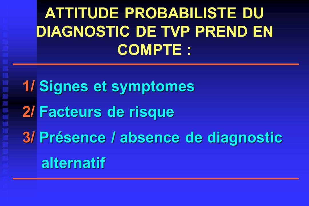 ATTITUDE PROBABILISTE DU DIAGNOSTIC DE TVP PREND EN COMPTE : 1/ Signes et symptomes 2/ Facteurs de risque 3/ Présence / absence de diagnostic alternat
