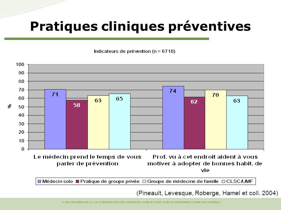 Pratiques cliniques préventives (Pineault, Levesque, Roberge, Hamel et coll. 2004)