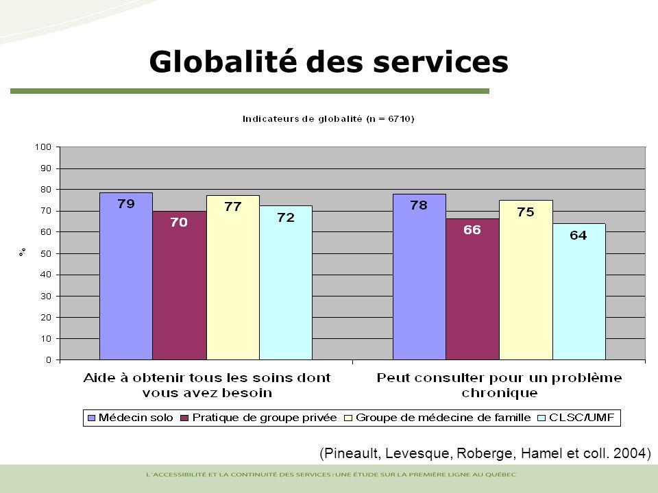 Globalité des services (Pineault, Levesque, Roberge, Hamel et coll. 2004)