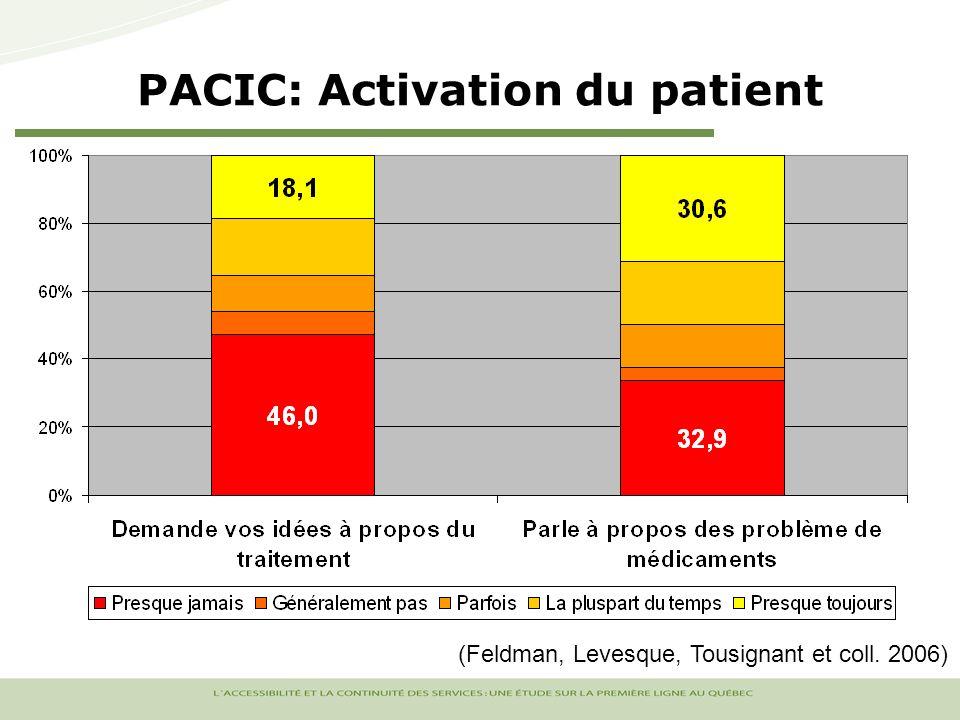 PACIC: Activation du patient (Feldman, Levesque, Tousignant et coll. 2006)