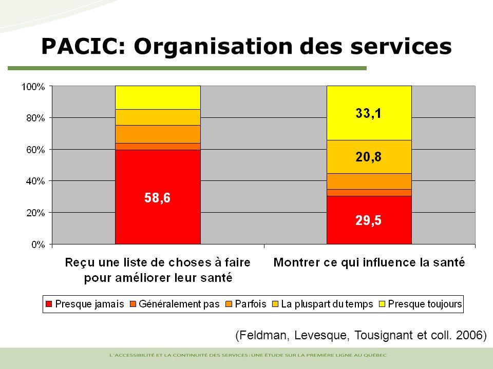 PACIC: Organisation des services (Feldman, Levesque, Tousignant et coll. 2006)