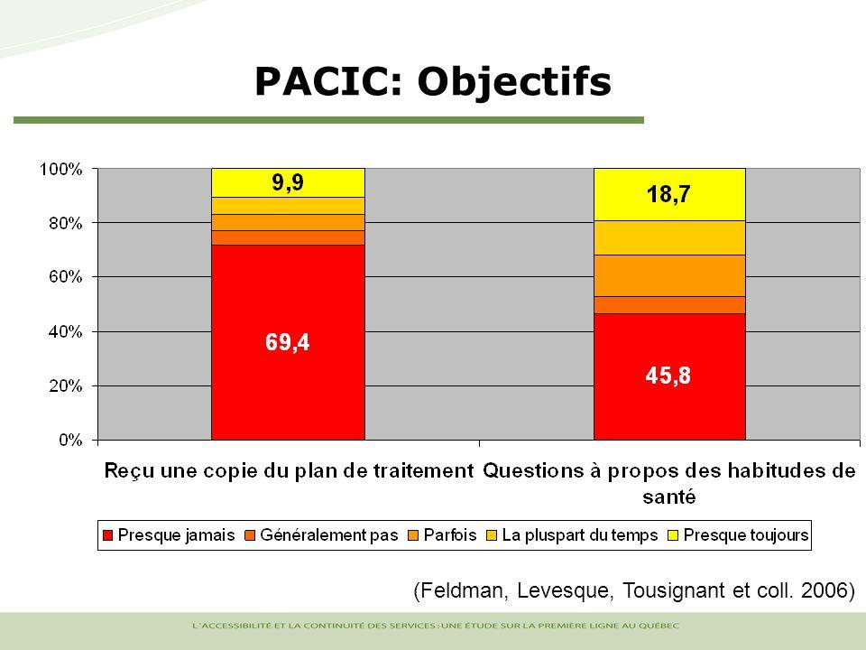 PACIC: Objectifs (Feldman, Levesque, Tousignant et coll. 2006)