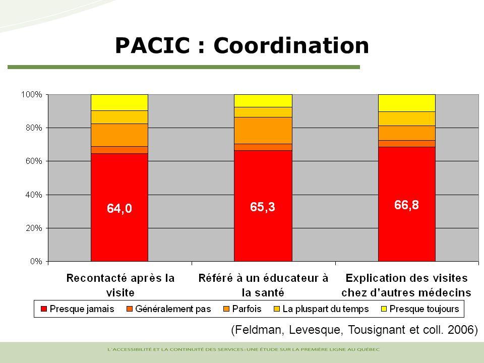 PACIC : Coordination (Feldman, Levesque, Tousignant et coll. 2006)