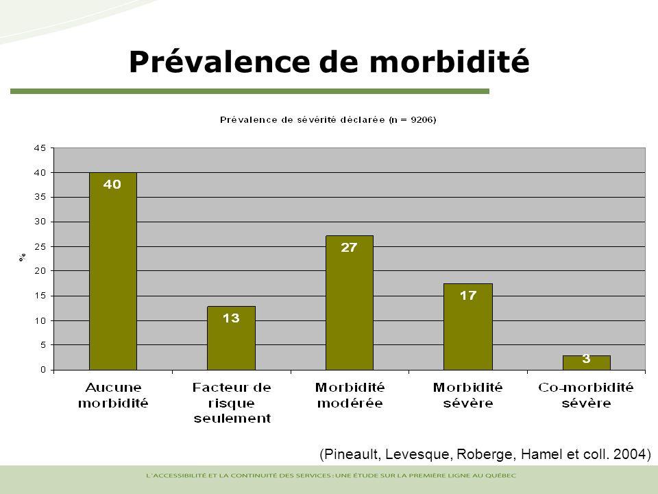 Prévalence de morbidité (Pineault, Levesque, Roberge, Hamel et coll. 2004)