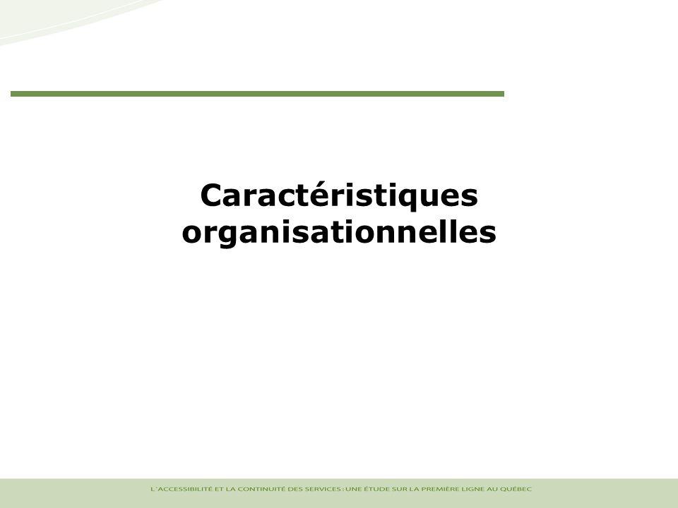 Caractéristiques organisationnelles