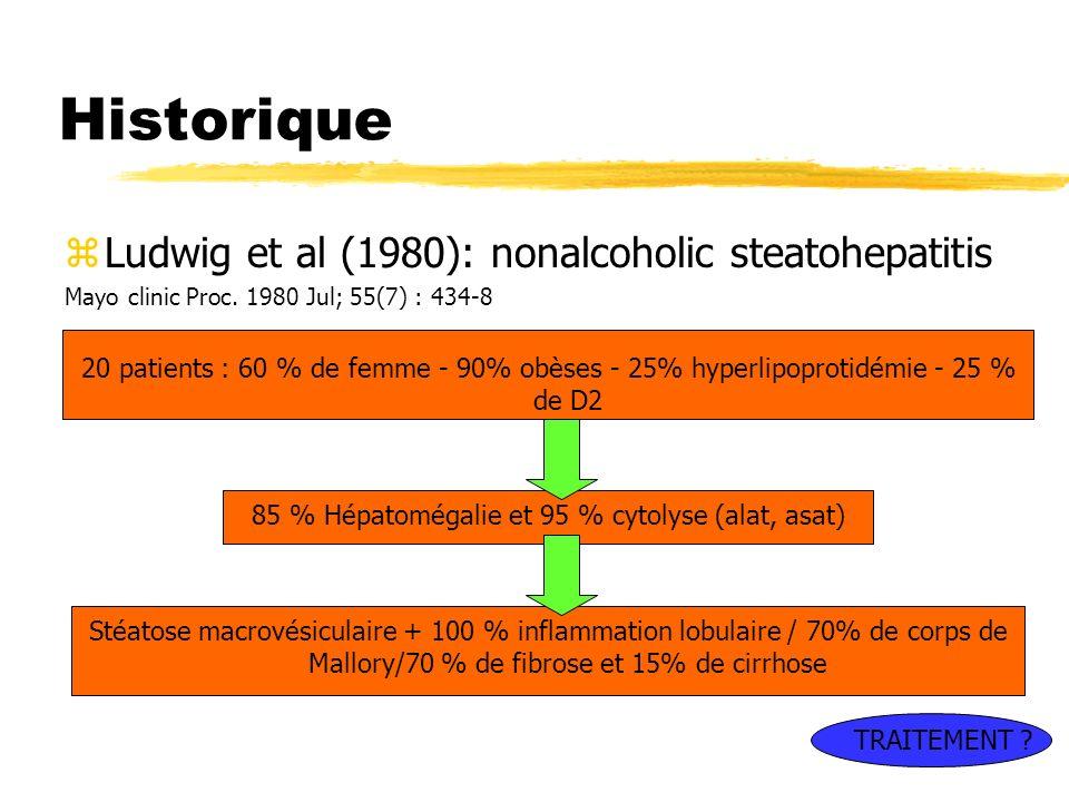 Historique zLudwig et al (1980): nonalcoholic steatohepatitis Mayo clinic Proc. 1980 Jul; 55(7) : 434-8 20 patients : 60 % de femme - 90% obèses - 25%