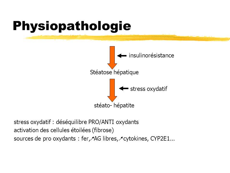 Physiopathologie insulinorésistance Stéatose hépatique stress oxydatif stéato- hépatite stress oxydatif : déséquilibre PRO/ANTI oxydants activation de