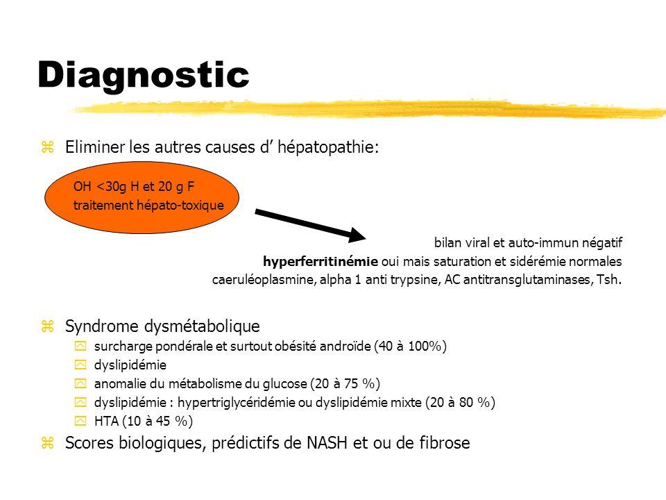 Diagnostic zEliminer les autres causes d hépatopathie: OH <30g H et 20 g F traitement hépato-toxique bilan viral et auto-immun négatif hyperferritiném
