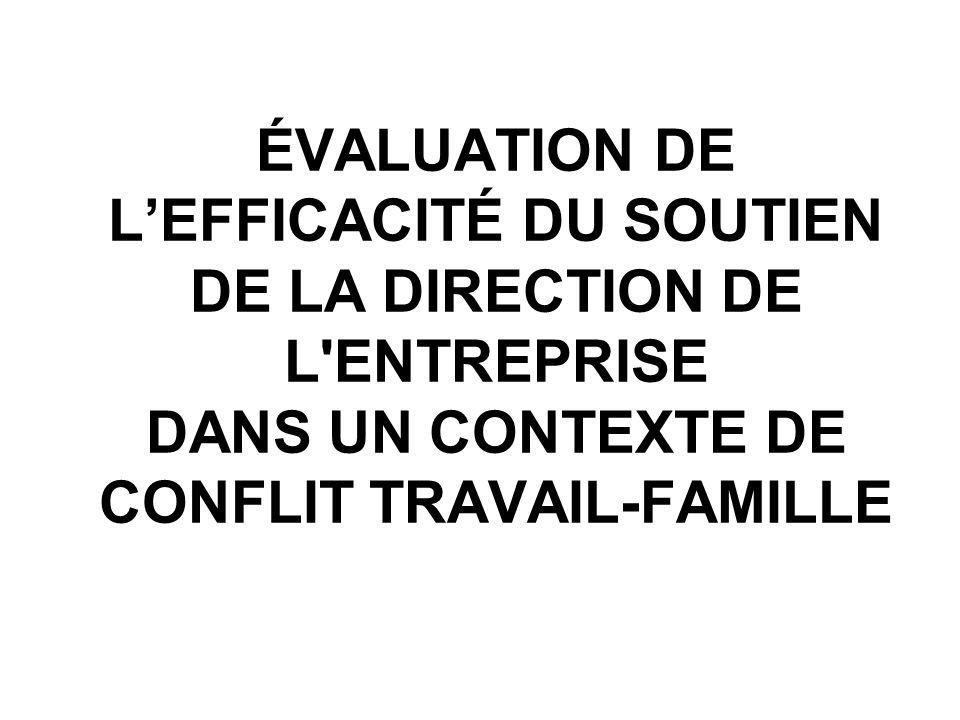 ÉVALUATION DE LEFFICACITÉ DU SOUTIEN DE LA DIRECTION DE L'ENTREPRISE DANS UN CONTEXTE DE CONFLIT TRAVAIL-FAMILLE