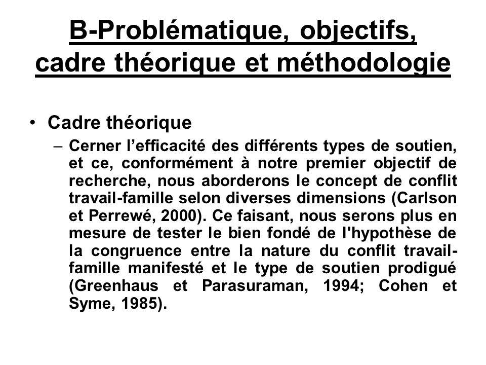 B-Problématique, objectifs, cadre théorique et méthodologie Cadre théorique –Cerner lefficacité des différents types de soutien, et ce, conformément à