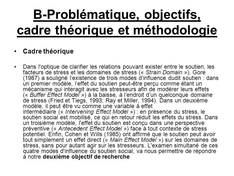 B-Problématique, objectifs, cadre théorique et méthodologie Cadre théorique Dans l'optique de clarifier les relations pouvant exister entre le soutien