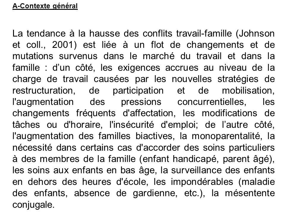 A-Contexte général Selon Greenhaus et Beutel (1985), le conflit travail-famille peut prendre trois formes : a)un conflit dû à l incompatibilité des créneaux horaires impartis aux responsabilités familiales et professionnelles (« Time-based Conflict »); b)b) un conflit dû à la quantité des efforts que l individu doit fournir dans le domaine du travail et dans le domaine de la famille (« Strain-based Conflict »); c)c) enfin, un conflit dû à l incompatibilité des comportements que l individu doit adopter dans les deux sphères de vie: un comportement (rigide, inflexible ou intransigeant) qui est fonctionnel dans une sphère peut se révéler dysfonctionnel dans l autre (« Behavior-based Conflict »).