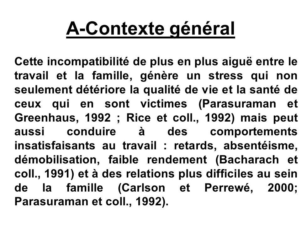 STRESSEURS Emploi (9 V.) STRESSEURS Famille (15 V.) SOUTIENS Conjoint (4 V.) Organisation (4 V.) Supérieur (4 V.) SOUTIENS Conjoint (4 V.) Organisation (4 V.) Supérieur (4 V.) CONFLIT TRAVAIL-FAMILLE (2 V.) Légende : Effet AdditifEffet Interactif - - - + +