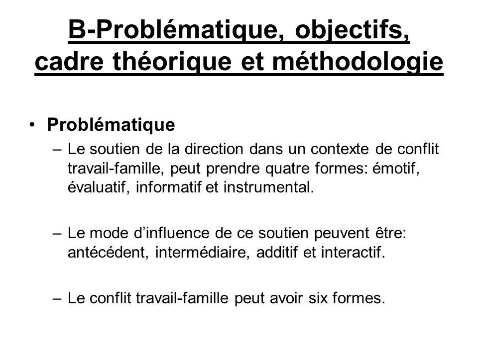 B-Problématique, objectifs, cadre théorique et méthodologie Problématique –Le soutien de la direction dans un contexte de conflit travail-famille, peu