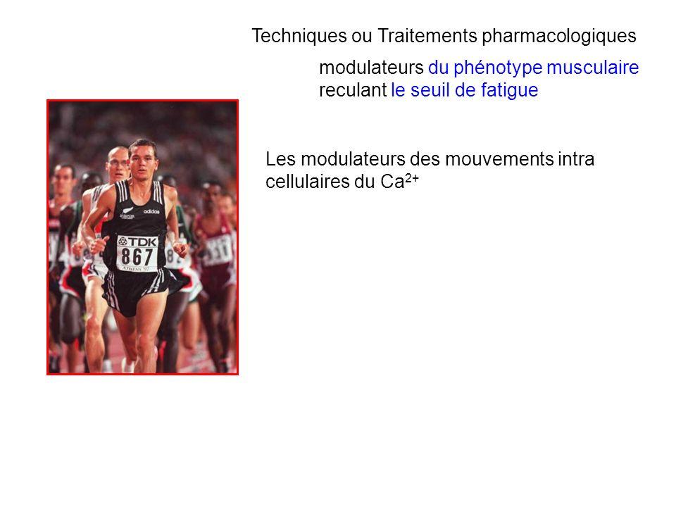 Techniques ou Traitements pharmacologiques modulateurs du phénotype musculaire reculant le seuil de fatigue Les modulateurs des mouvements intra cellu