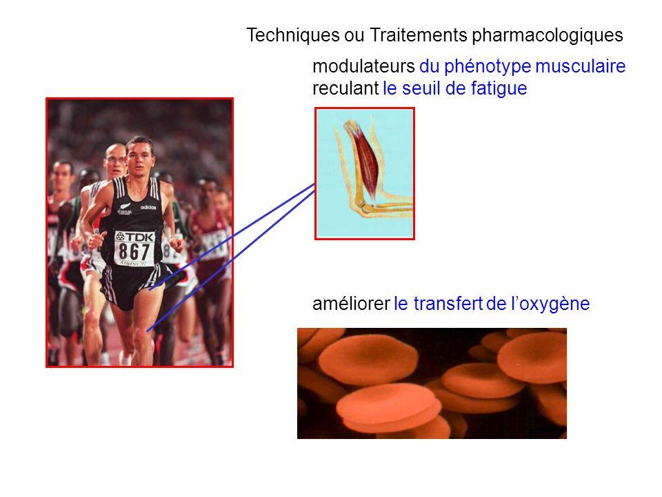 Techniques ou Traitements pharmacologiques modulateurs du phénotype musculaire reculant le seuil de fatigue améliorer le transfert de loxygène