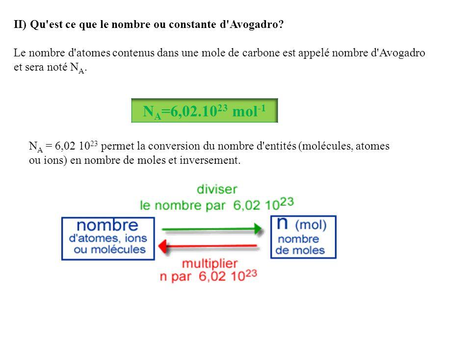 II) Qu'est ce que le nombre ou constante d'Avogadro? Le nombre d'atomes contenus dans une mole de carbone est appelé nombre d'Avogadro et sera noté N