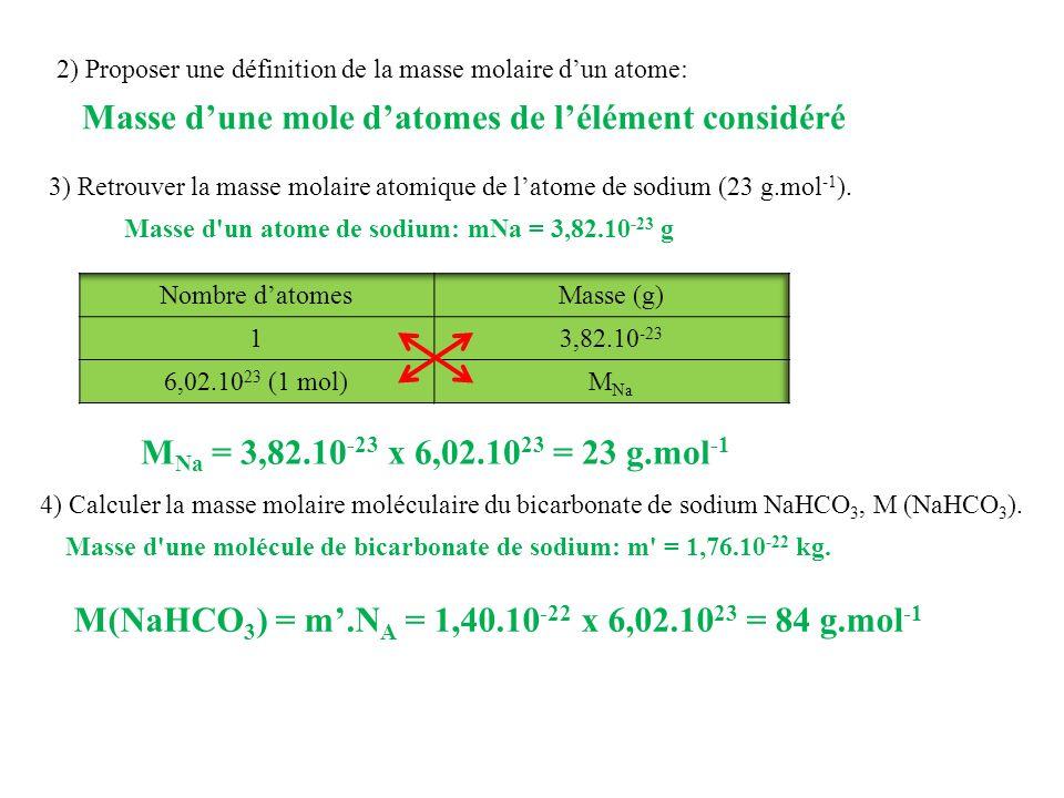 5) En déduire la quantité de matière de bicarbonate de sodium (nombre de moles), notée n, présente dans m = 50 g de bicarbonate de sodium.