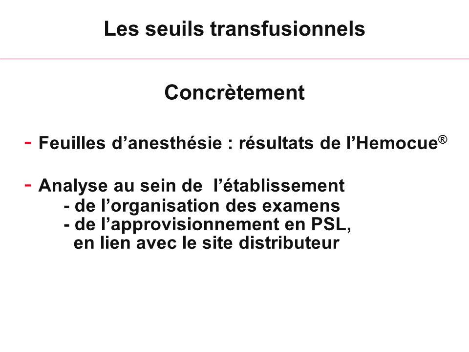 Concrètement Les seuils transfusionnels - Feuilles danesthésie : résultats de lHemocue ® - Analyse au sein de létablissement - de lorganisation des examens - de lapprovisionnement en PSL, en lien avec le site distributeur