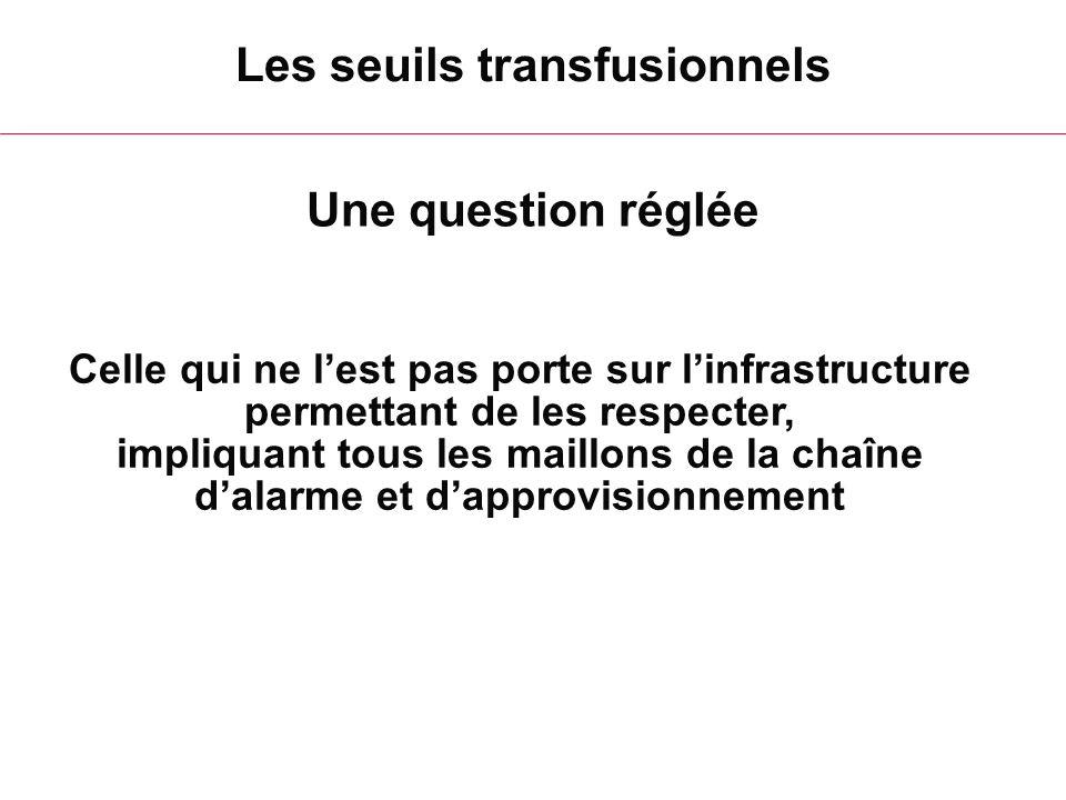 Une question réglée Les seuils transfusionnels Celle qui ne lest pas porte sur linfrastructure permettant de les respecter, impliquant tous les maillons de la chaîne dalarme et dapprovisionnement