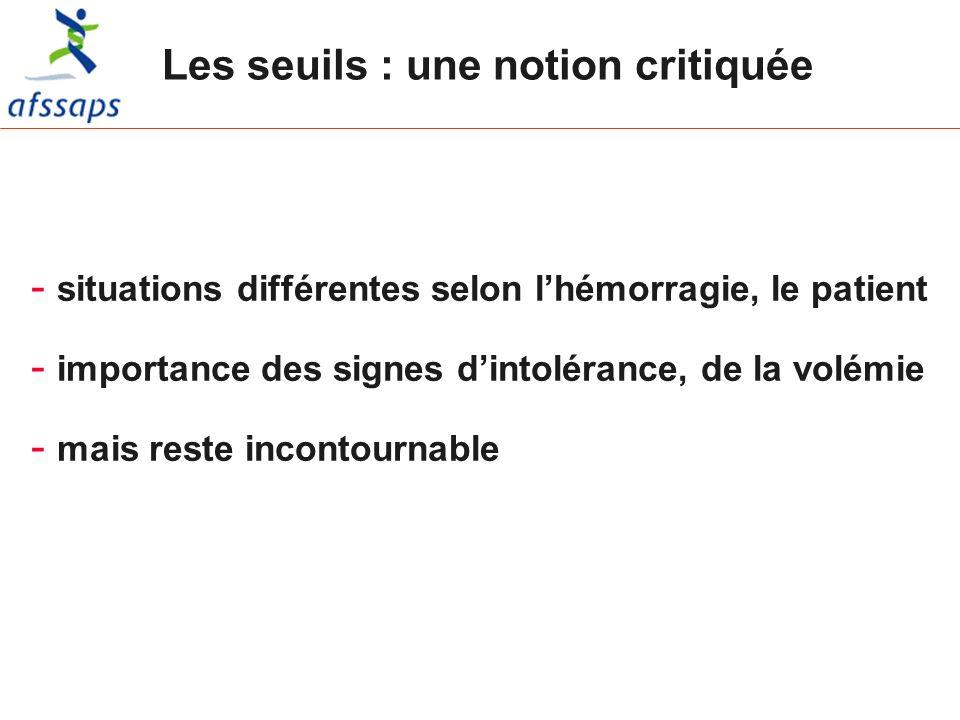 Limportance de la logistique Seuil transfusionnel Délai dapprovisionnement [Hb] (g/dl) Temps (min) Prescription Réalisation