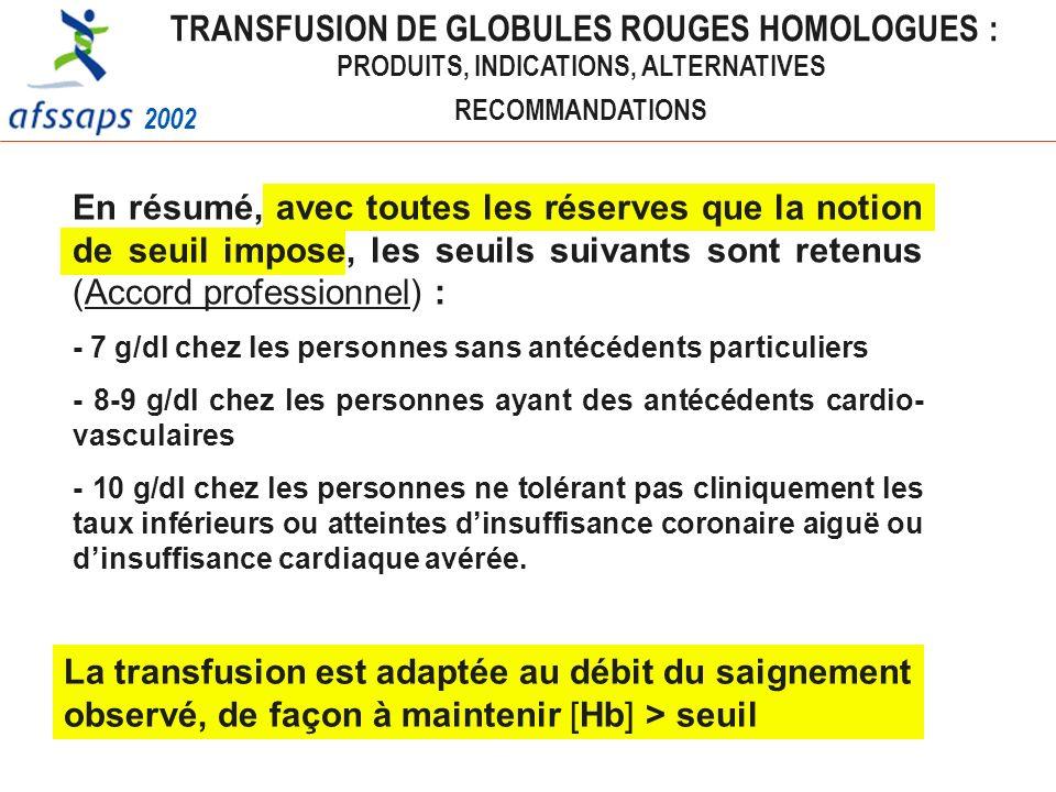 TRANSFUSION DE GLOBULES ROUGES HOMOLOGUES : PRODUITS, INDICATIONS, ALTERNATIVES RECOMMANDATIONS En résumé, avec toutes les réserves que la notion de seuil impose, les seuils suivants sont retenus (Accord professionnel) : - 7 g/dl chez les personnes sans antécédents particuliers - 8-9 g/dl chez les personnes ayant des antécédents cardio- vasculaires - 10 g/dl chez les personnes ne tolérant pas cliniquement les taux inférieurs ou atteintes dinsuffisance coronaire aiguë ou dinsuffisance cardiaque avérée.
