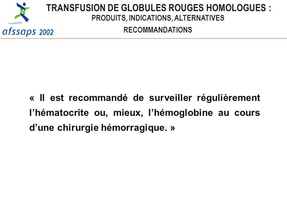 TRANSFUSION DE GLOBULES ROUGES HOMOLOGUES : PRODUITS, INDICATIONS, ALTERNATIVES RECOMMANDATIONS « Il est recommandé de surveiller régulièrement lhématocrite ou, mieux, lhémoglobine au cours dune chirurgie hémorragique.