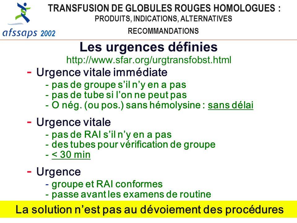 TRANSFUSION DE GLOBULES ROUGES HOMOLOGUES : PRODUITS, INDICATIONS, ALTERNATIVES RECOMMANDATIONS - Urgence vitale immédiate - pas de groupe sil ny en a pas - pas de tube si lon ne peut pas - O nég.