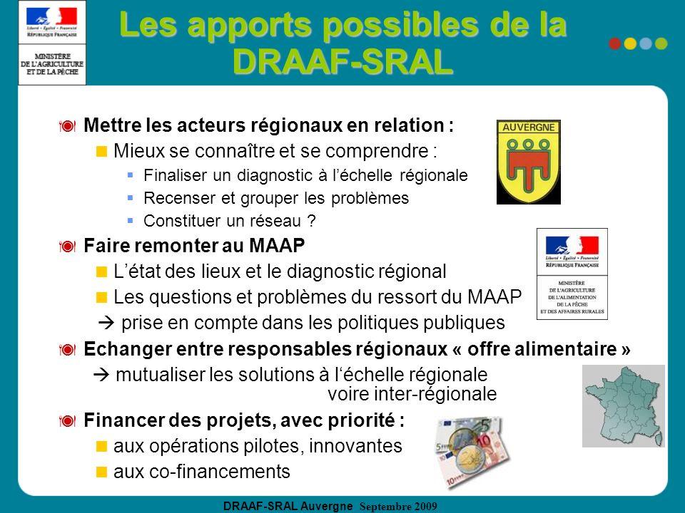 DRAAF-SRAL Auvergne Septembre 2009 Les apports possibles de la DRAAF-SRAL Mettre les acteurs régionaux en relation : Mieux se connaître et se comprend