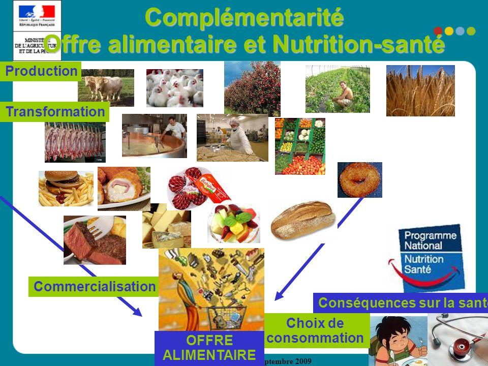 DRAAF-SRAL Auvergne Septembre 2009 Complémentarité Offre alimentaire et Nutrition-santé Production Transformation Commercialisation Choix de consommat