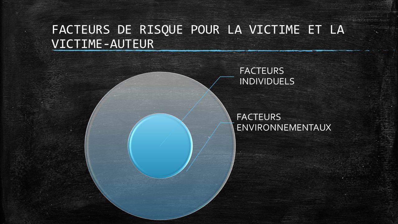 FACTEURS DE RISQUE POUR LA VICTIME ET LA VICTIME-AUTEUR FACTEURS INDIVIDUELS FACTEURS ENVIRONNEMENTAUX