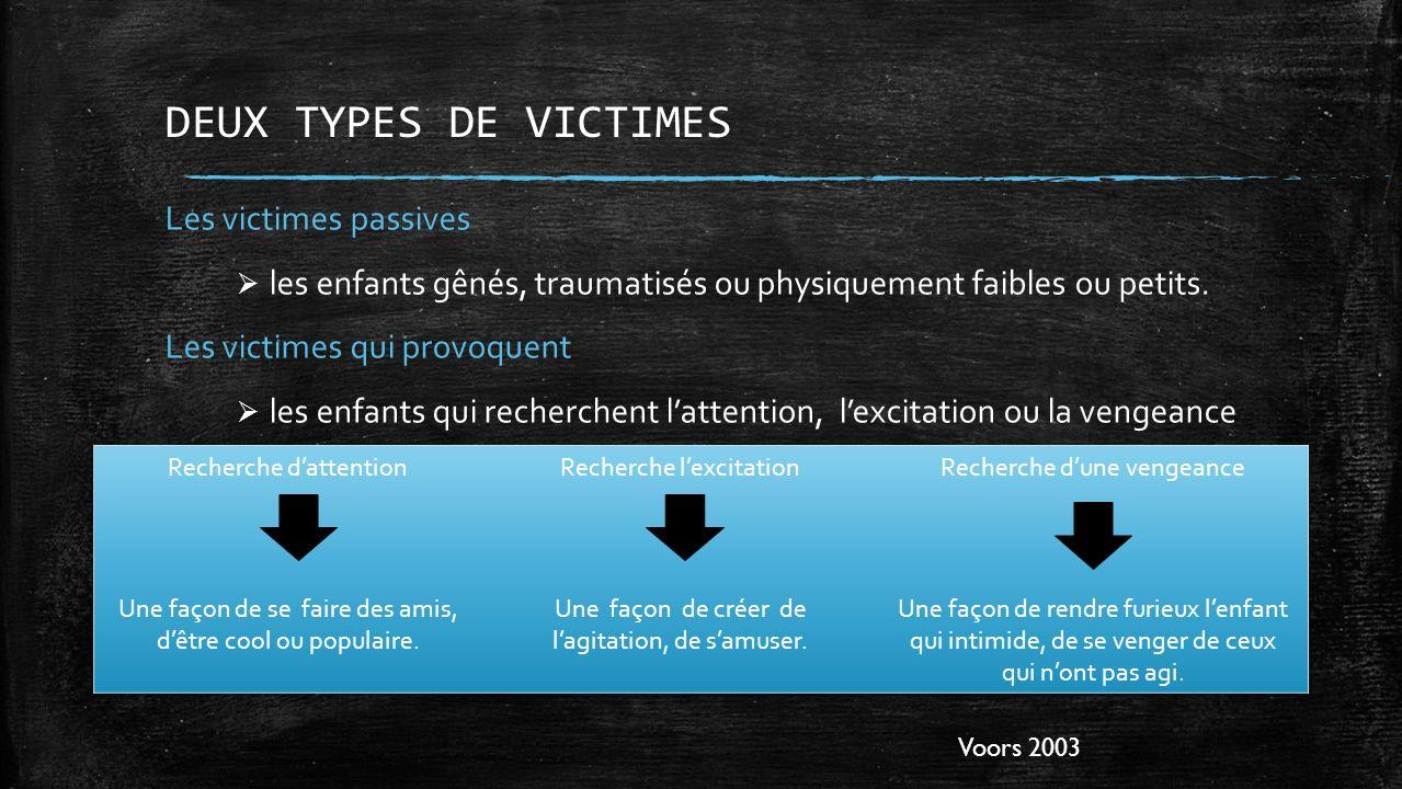 DEUX TYPES DE VICTIMES Les victimes passives les enfants gênés, traumatisés ou physiquement faibles ou petits. Les victimes qui provoquent les enfants