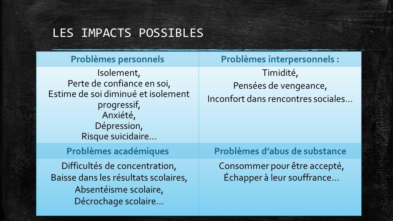 Problèmes personnelsProblèmes interpersonnels : Isolement, Perte de confiance en soi, Estime de soi diminué et isolement progressif, Anxiété, Dépressi