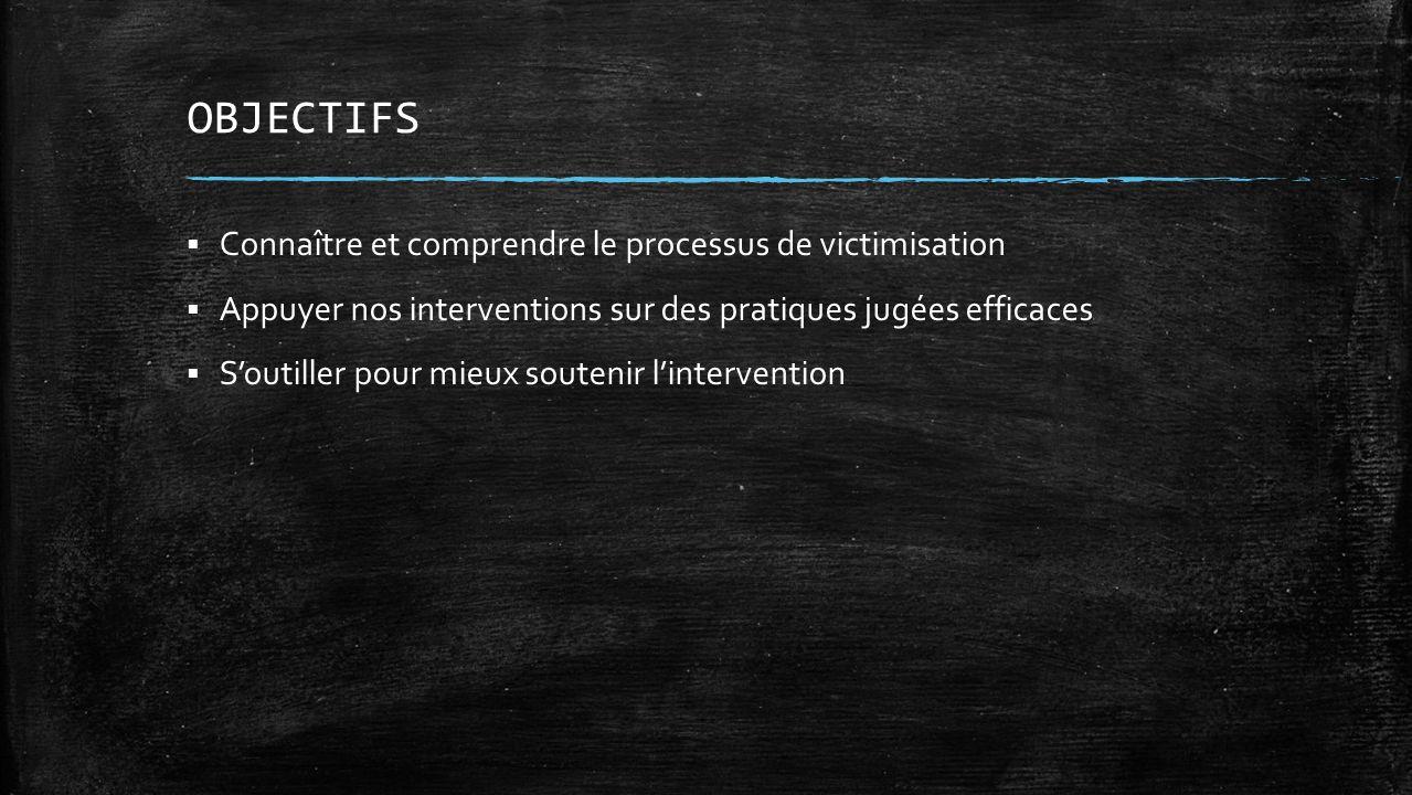 OBJECTIFS Connaître et comprendre le processus de victimisation Appuyer nos interventions sur des pratiques jugées efficaces Soutiller pour mieux sout