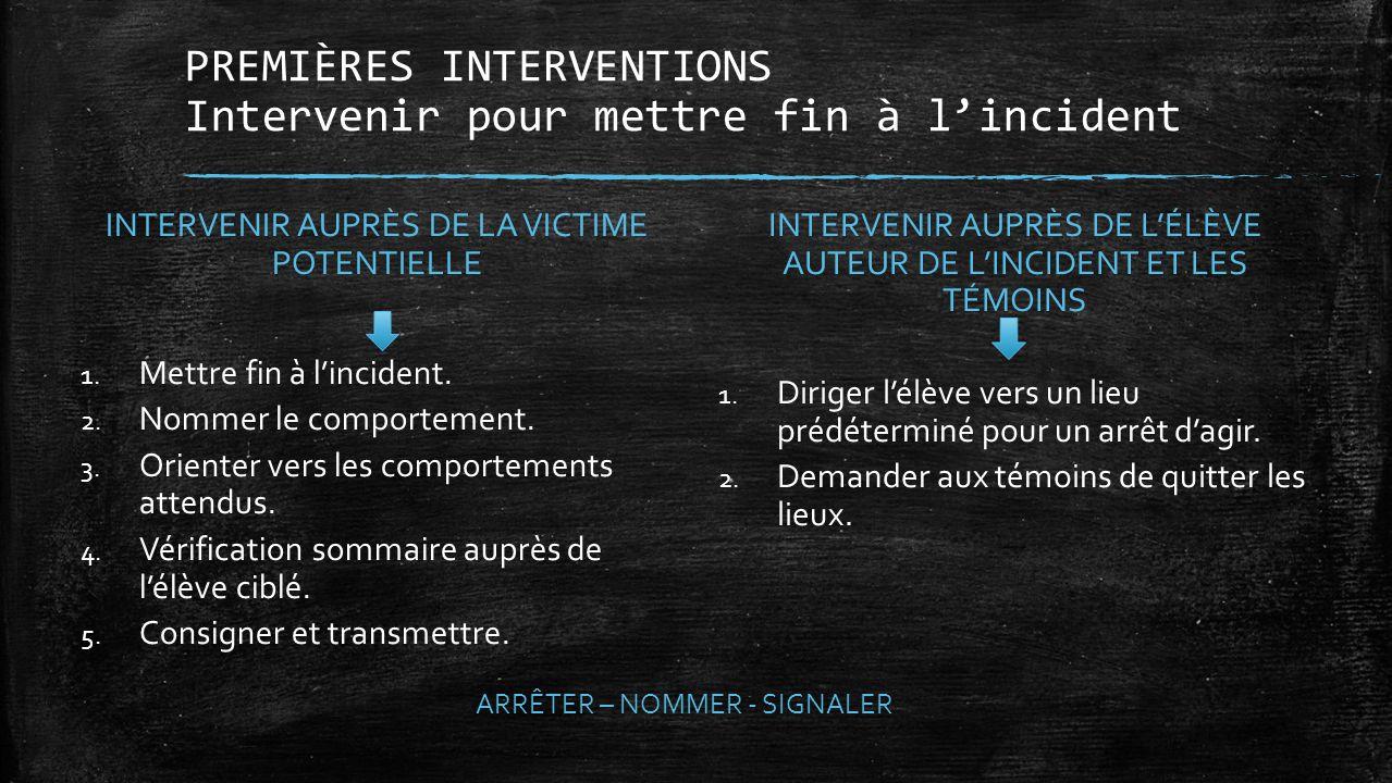 PREMIÈRES INTERVENTIONS Intervenir pour mettre fin à lincident INTERVENIR AUPRÈS DE LA VICTIME POTENTIELLE 1. Mettre fin à lincident. 2. Nommer le com