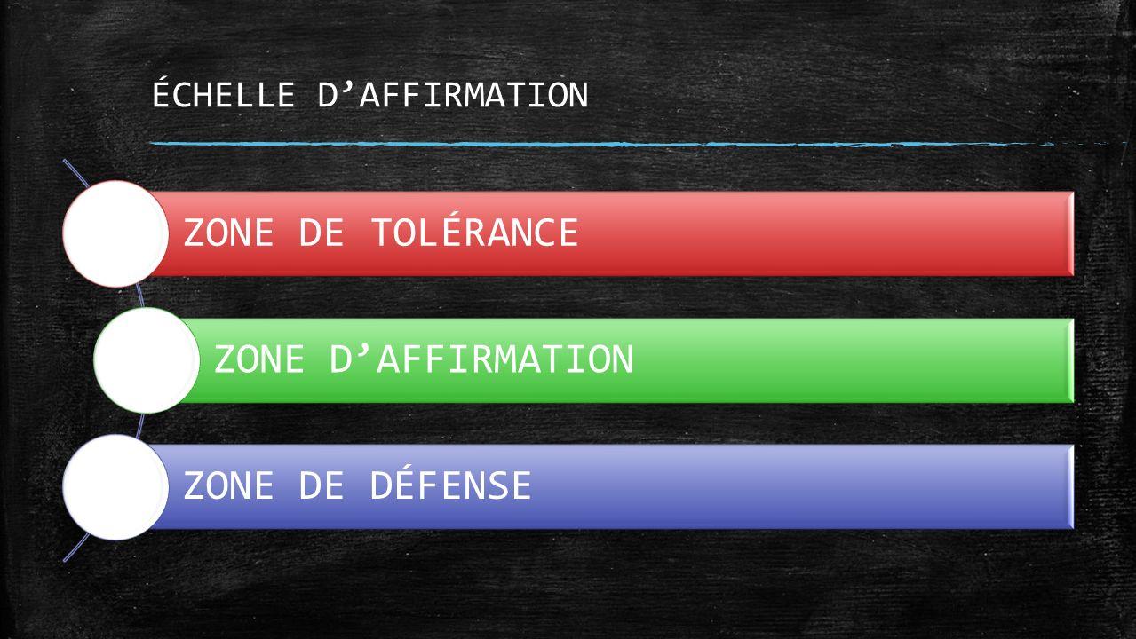 ÉCHELLE DAFFIRMATION ZONE DE TOLÉRANCE ZONE DAFFIRMATION ZONE DE DÉFENSE